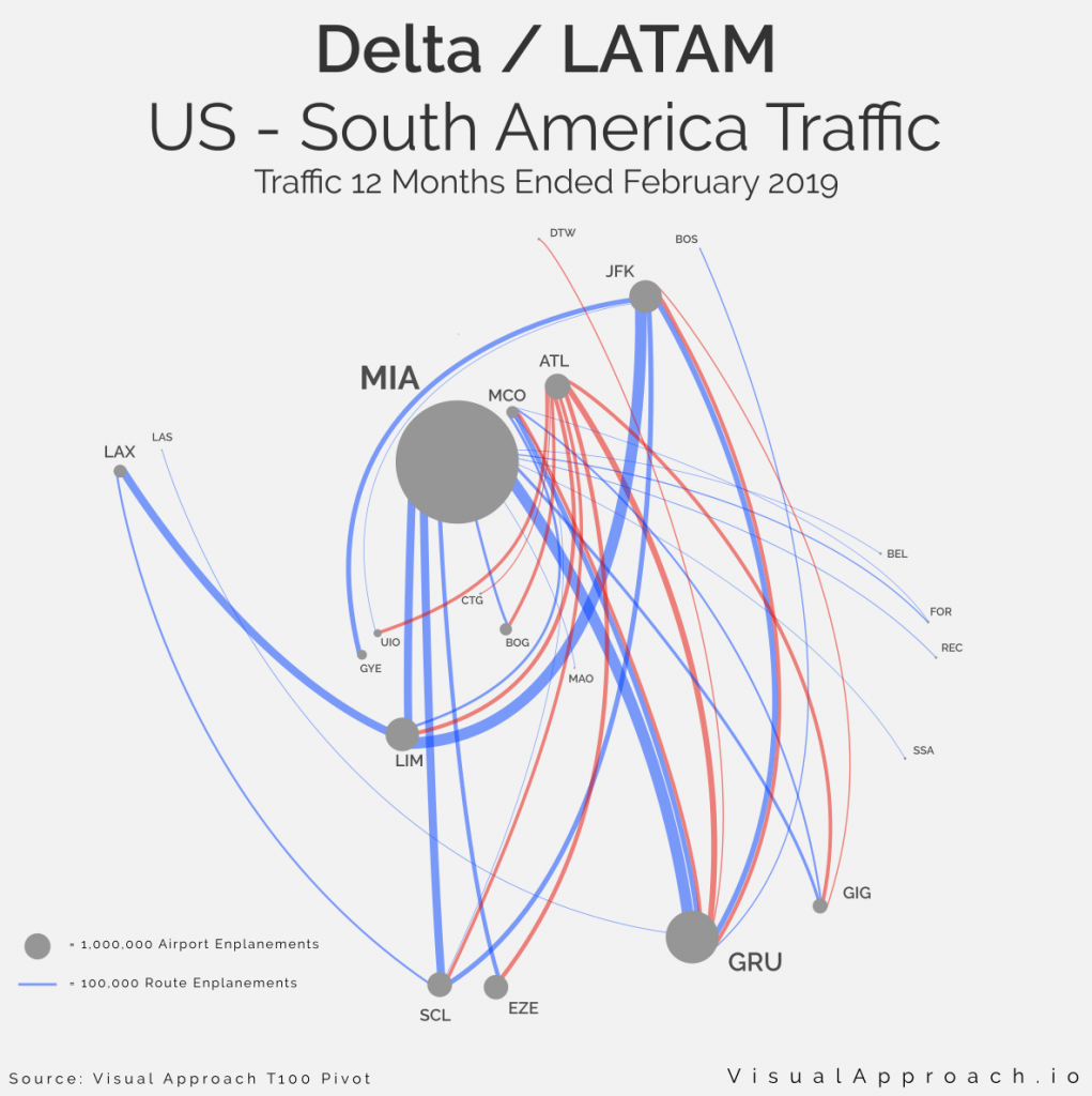 Delta and LATAM Maps